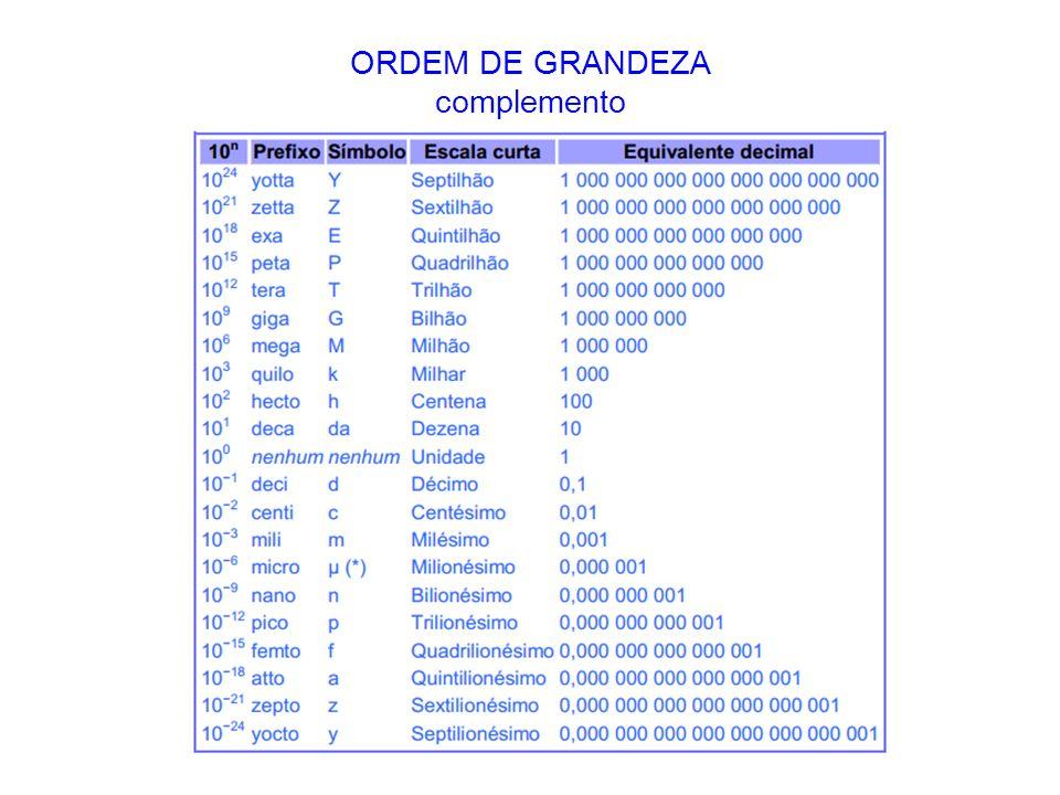 ORDEM DE GRANDEZA complemento