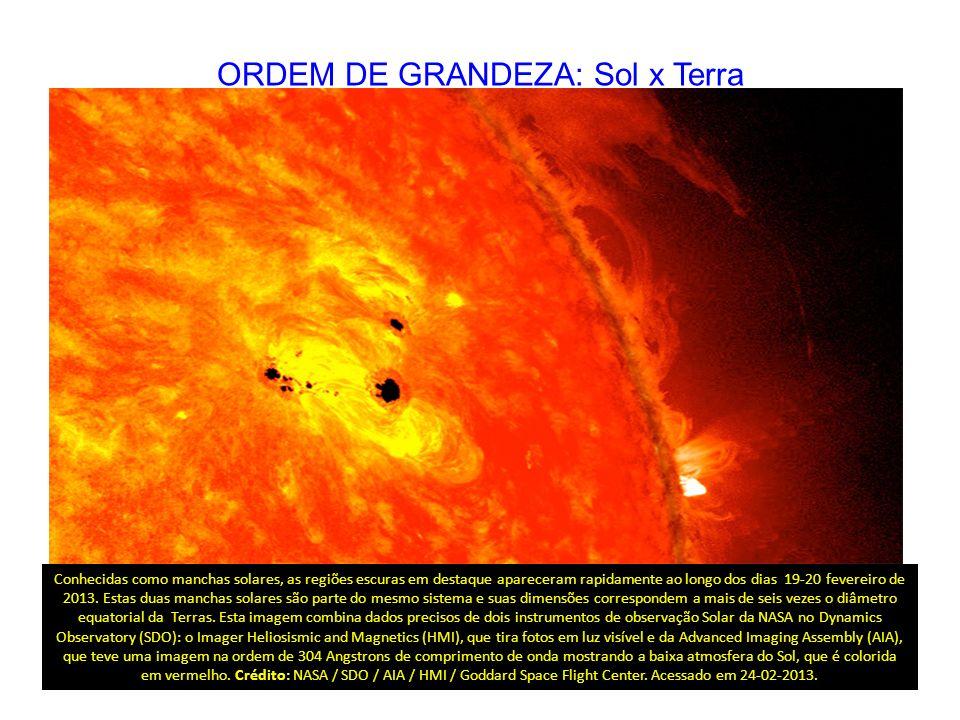 ORDEM DE GRANDEZA: Sol x Terra