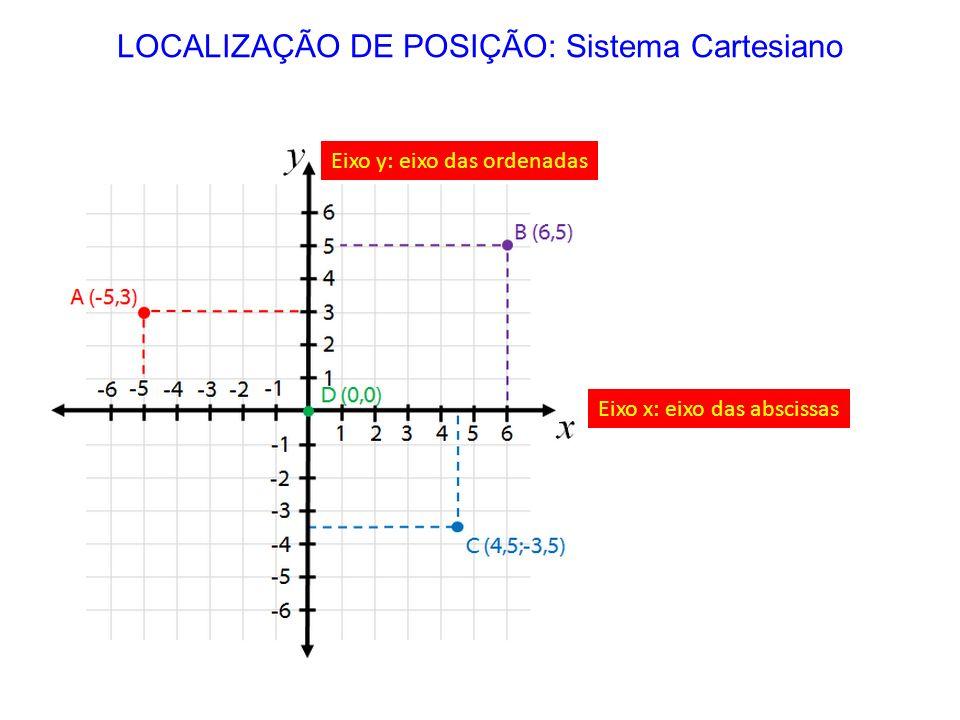 LOCALIZAÇÃO DE POSIÇÃO: Sistema Cartesiano