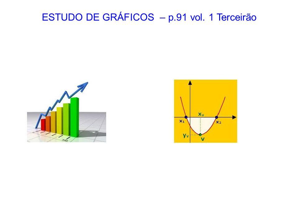 ESTUDO DE GRÁFICOS – p.91 vol. 1 Terceirão