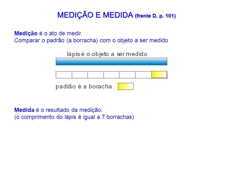 MEDIÇÃO E MEDIDA (frente D, p. 101)