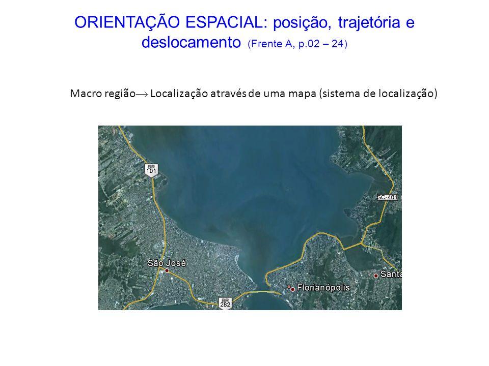 ORIENTAÇÃO ESPACIAL: posição, trajetória e deslocamento (Frente A, p