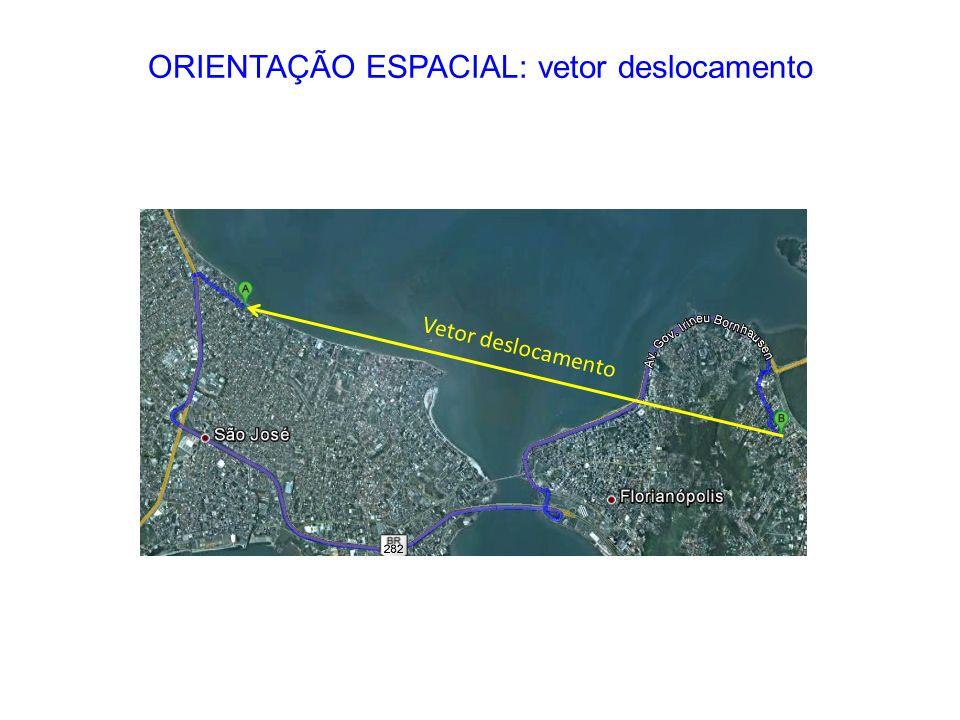 ORIENTAÇÃO ESPACIAL: vetor deslocamento