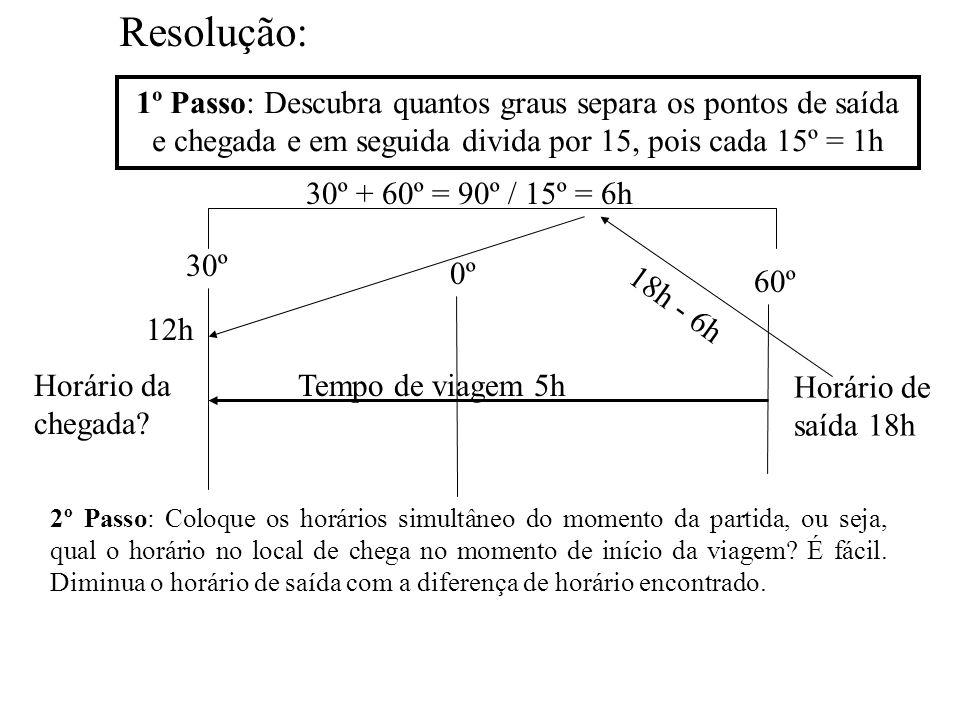 Resolução: 1º Passo: Descubra quantos graus separa os pontos de saída e chegada e em seguida divida por 15, pois cada 15º = 1h.