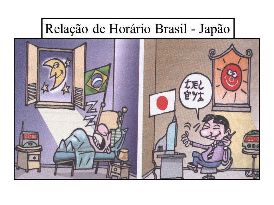Relação de Horário Brasil - Japão