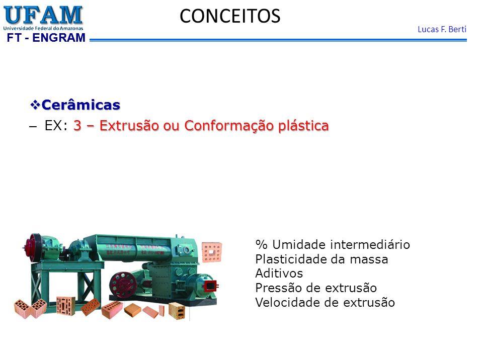 CONCEITOS Cerâmicas EX: 3 – Extrusão ou Conformação plástica