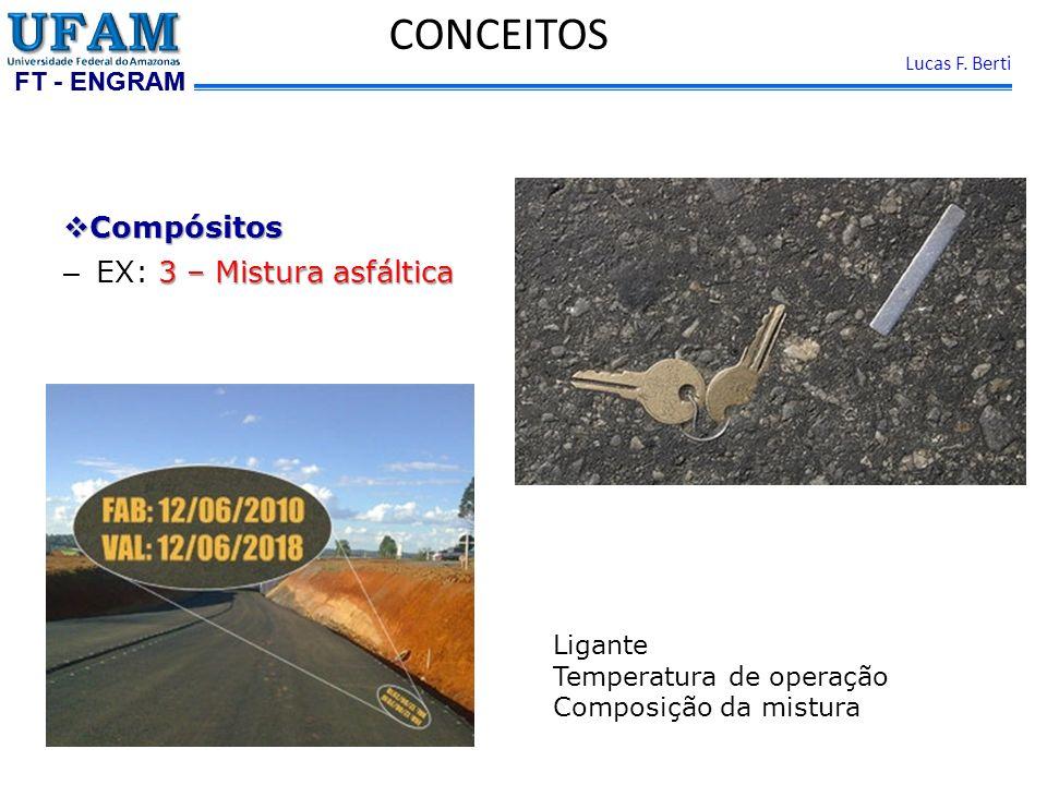 CONCEITOS Compósitos EX: 3 – Mistura asfáltica Ligante