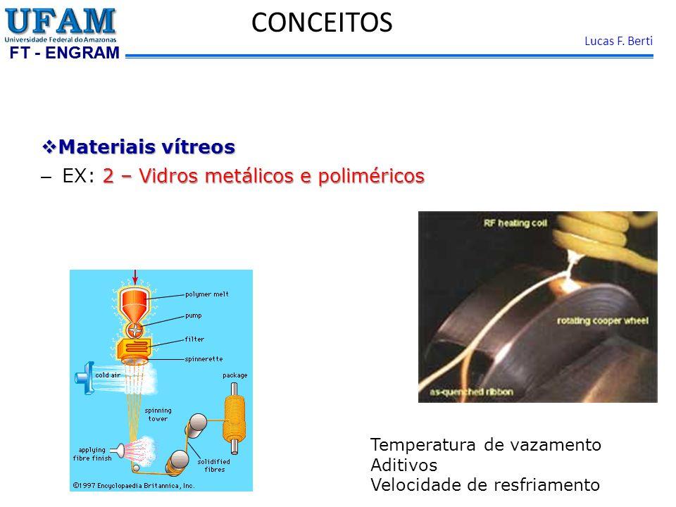 CONCEITOS Materiais vítreos EX: 2 – Vidros metálicos e poliméricos