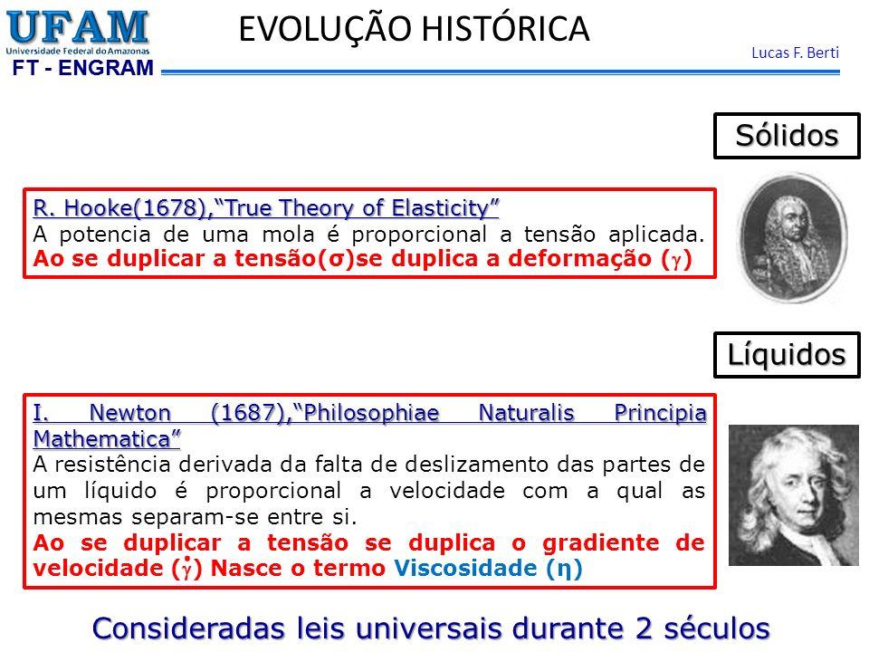 Consideradas leis universais durante 2 séculos