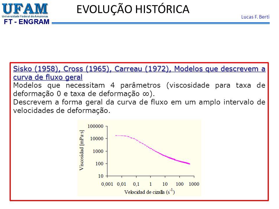 EVOLUÇÃO HISTÓRICA Sisko (1958), Cross (1965), Carreau (1972), Modelos que descrevem a curva de fluxo geral.