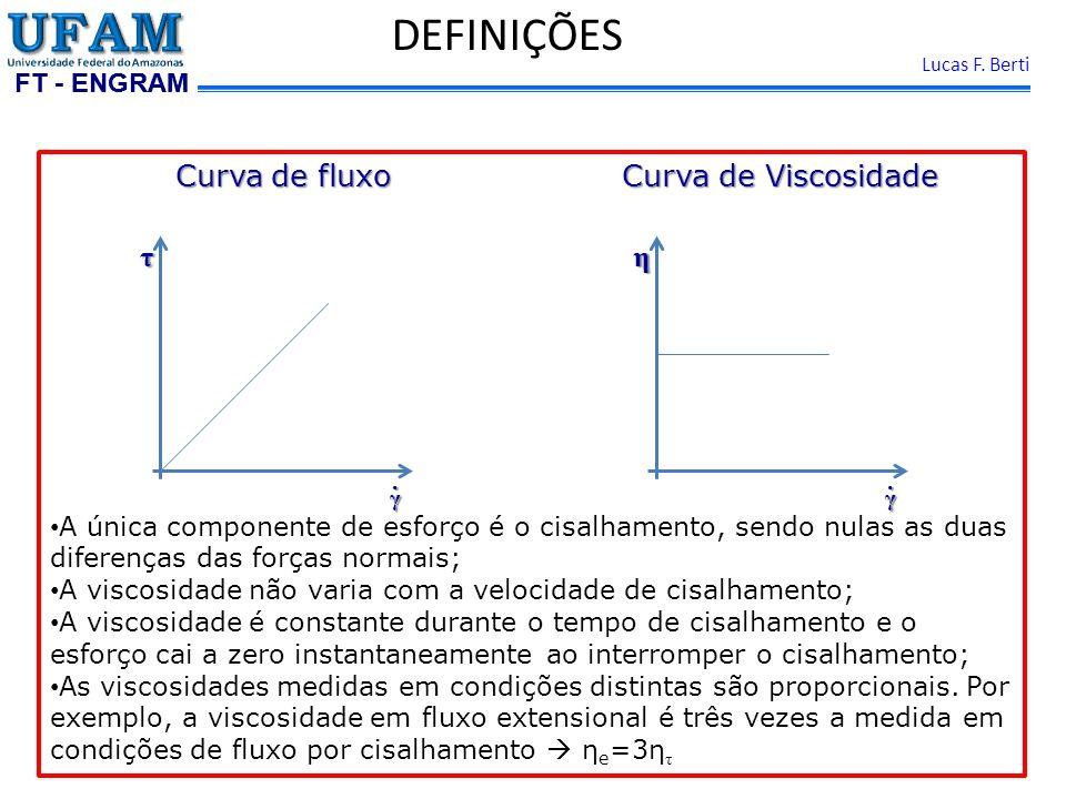DEFINIÇÕES Curva de fluxo Curva de Viscosidade τ η