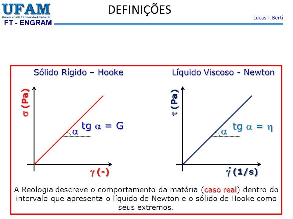 . DEFINIÇÕES tg a = G a s (Pa) g (-) tg a = h t (Pa) g (1/s)