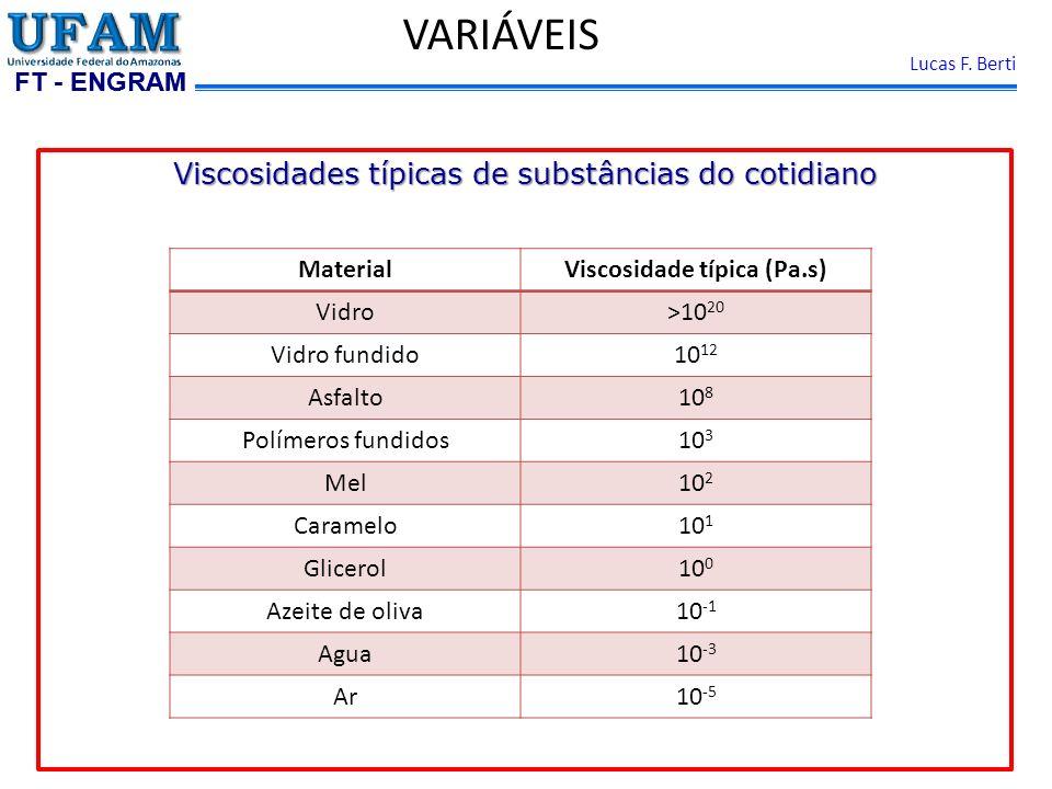 Viscosidade típica (Pa.s)
