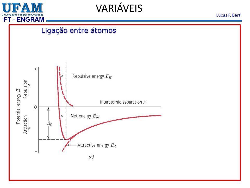 VARIÁVEIS Ligação entre átomos