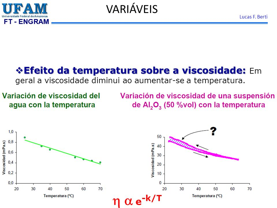 VARIÁVEIS Efeito da temperatura sobre a viscosidade: Em geral a viscosidade diminui ao aumentar-se a temperatura.