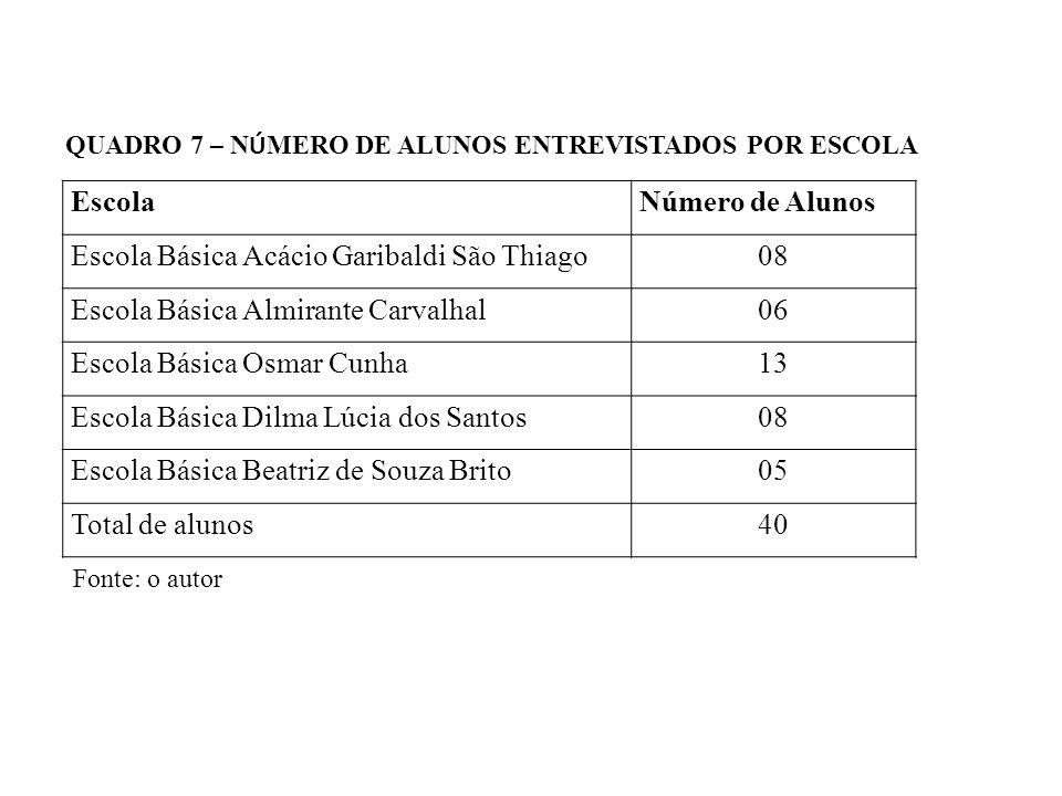 Escola Básica Acácio Garibaldi São Thiago 08