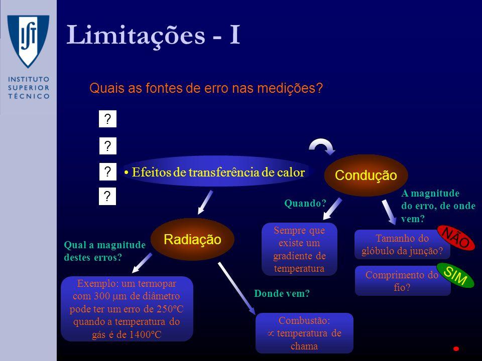 Limitações - I Quais as fontes de erro nas medições Condução