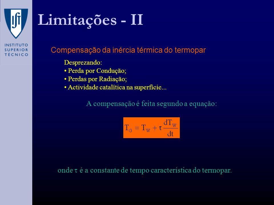 Limitações - II Compensação da inércia térmica do termopar