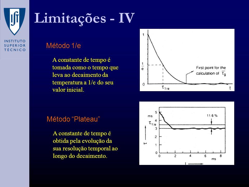 Limitações - IV Método 1/e Método Plateau