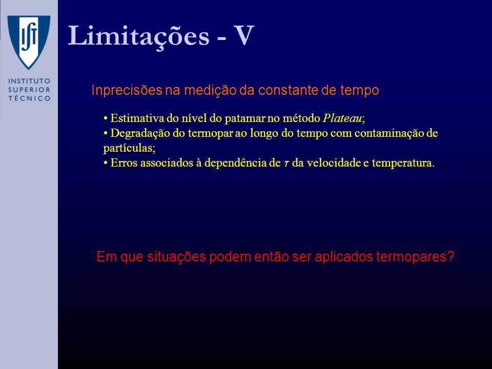 Limitações - V Inprecisões na medição da constante de tempo