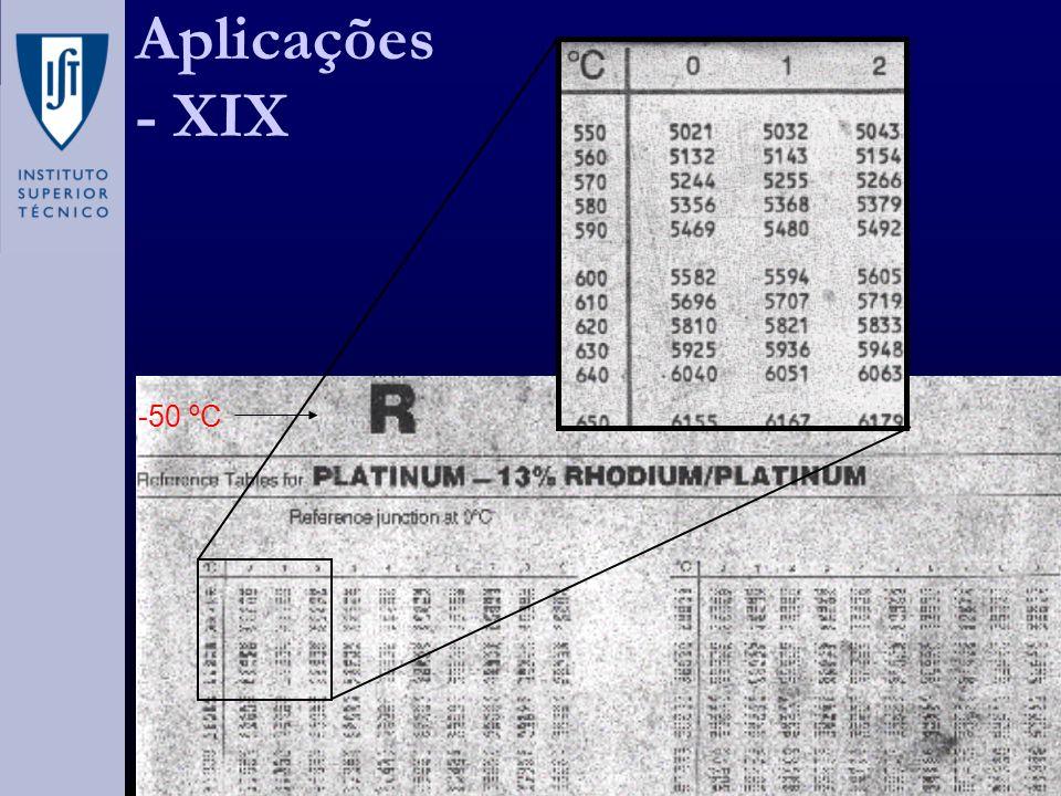 Aplicações - XIX -50 ºC