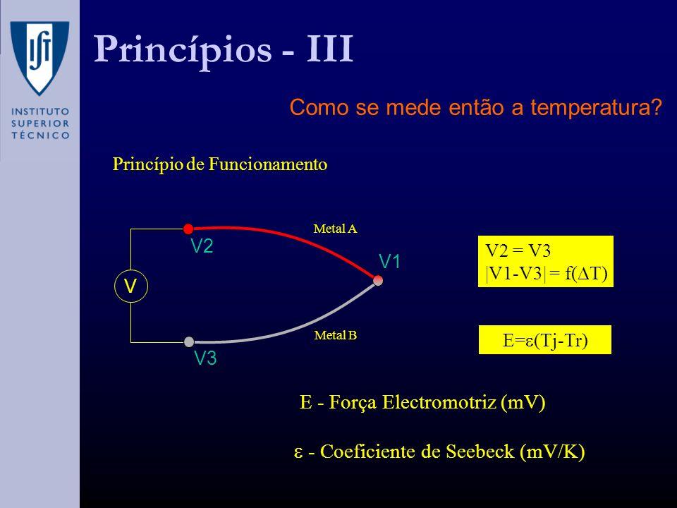 Princípios - III Como se mede então a temperatura