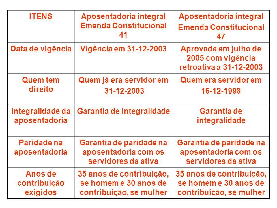 Aposentadoria integral Emenda Constitucional 41 Aposentadoria integral
