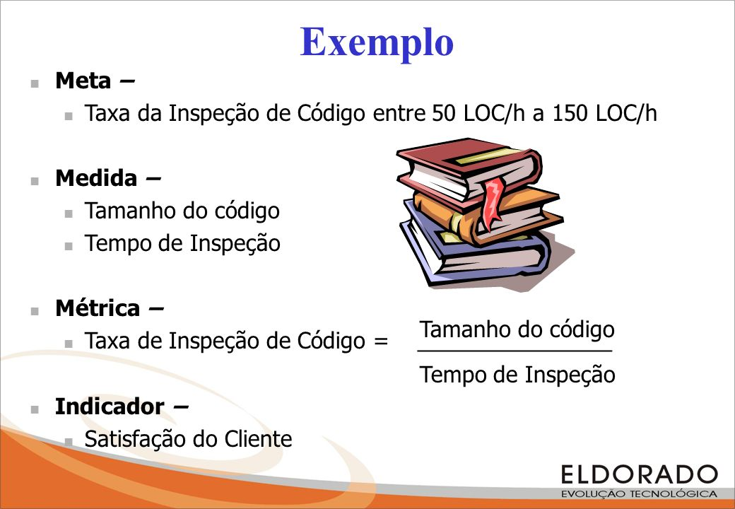 Exemplo Meta – Taxa da Inspeção de Código entre 50 LOC/h a 150 LOC/h