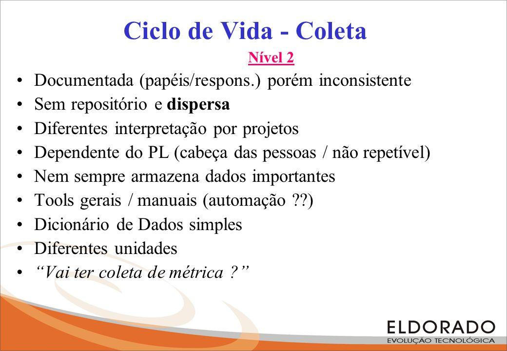 Ciclo de Vida - Coleta Nível 2. Documentada (papéis/respons.) porém inconsistente. Sem repositório e dispersa.
