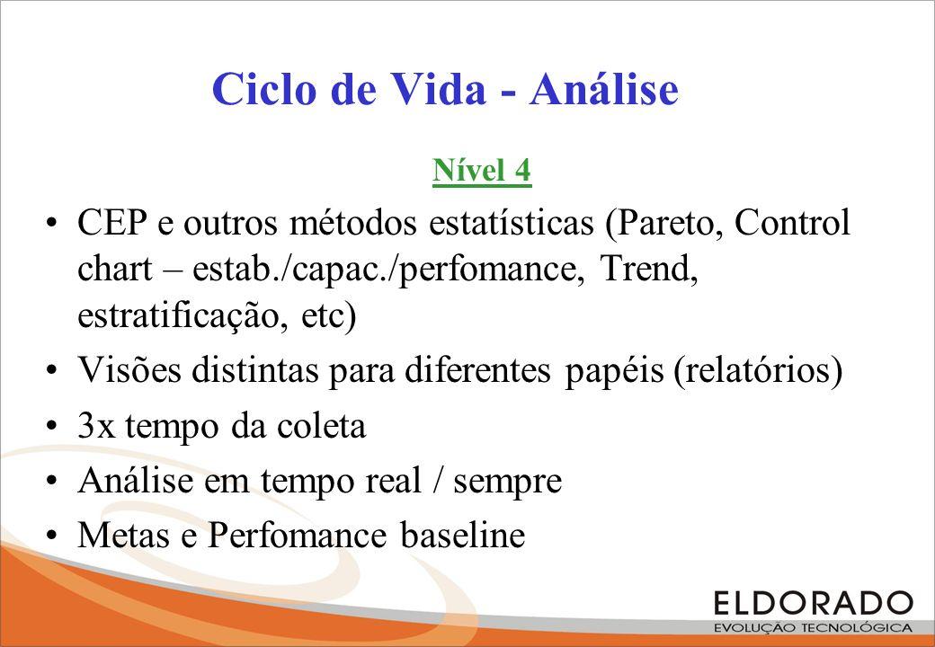 Ciclo de Vida - Análise Nível 4. CEP e outros métodos estatísticas (Pareto, Control chart – estab./capac./perfomance, Trend, estratificação, etc)