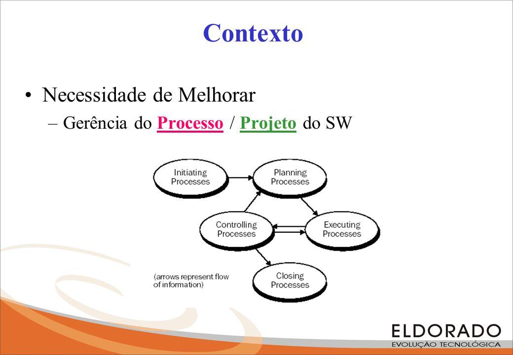 Contexto Necessidade de Melhorar Gerência do Processo / Projeto do SW
