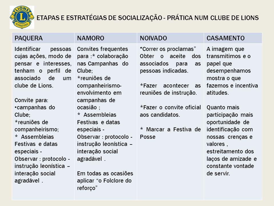 ETAPAS E ESTRATÉGIAS DE SOCIALIZAÇÃO - PRÁTICA NUM CLUBE DE LIONS