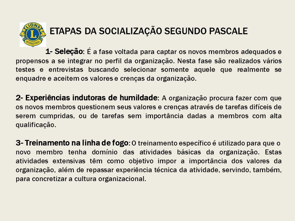 ETAPAS DA SOCIALIZAÇÃO SEGUNDO PASCALE
