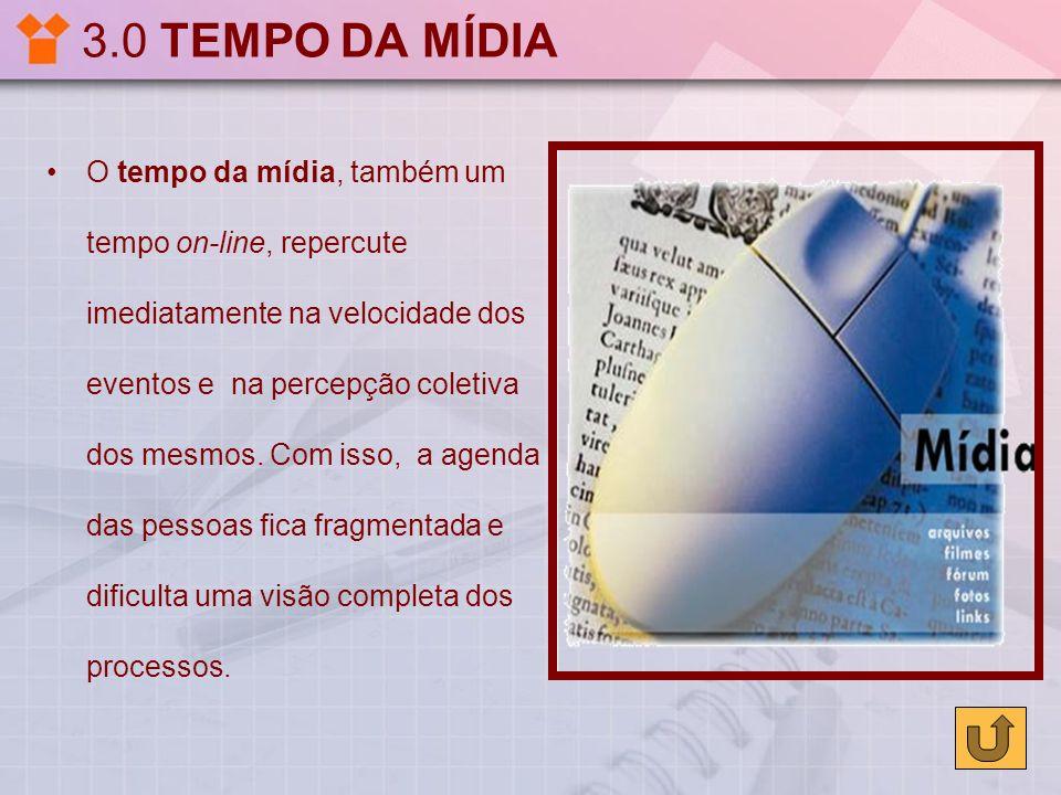 3.0 TEMPO DA MÍDIA