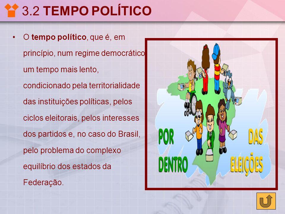 3.2 TEMPO POLÍTICO