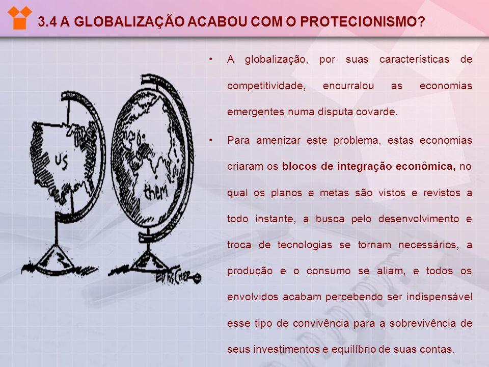 3.4 A GLOBALIZAÇÃO ACABOU COM O PROTECIONISMO