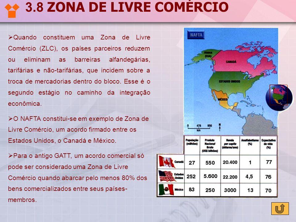 3.8 ZONA DE LIVRE COMÉRCIO