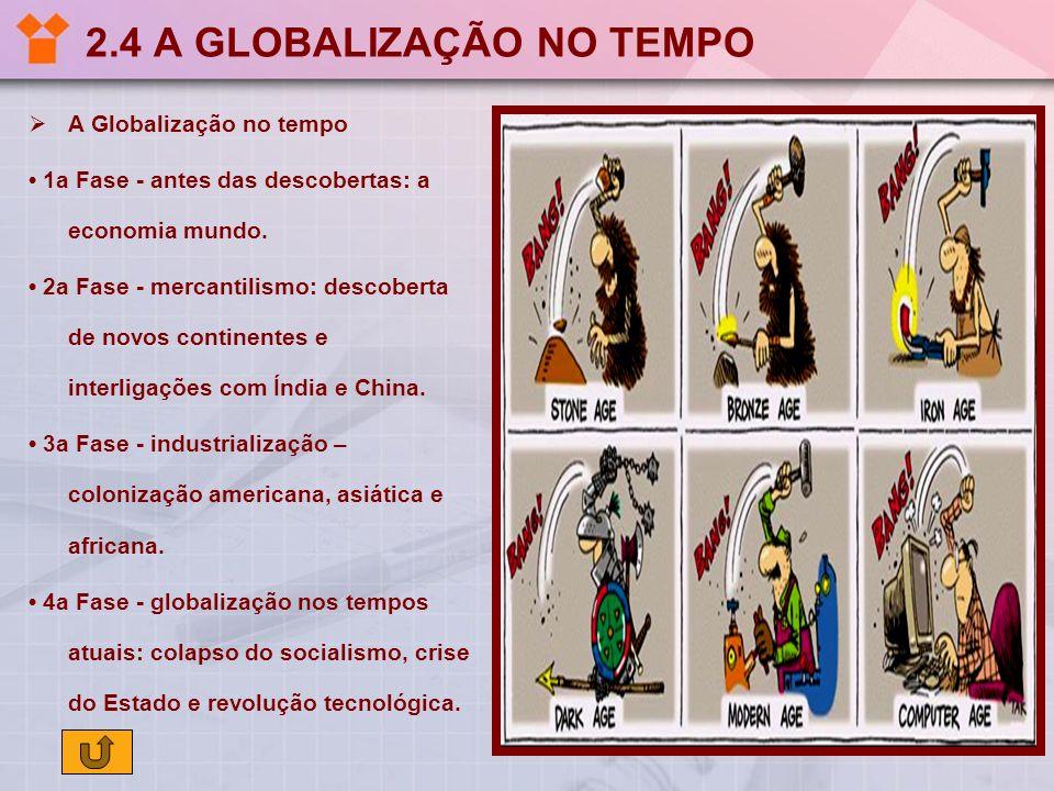 2.4 A GLOBALIZAÇÃO NO TEMPO