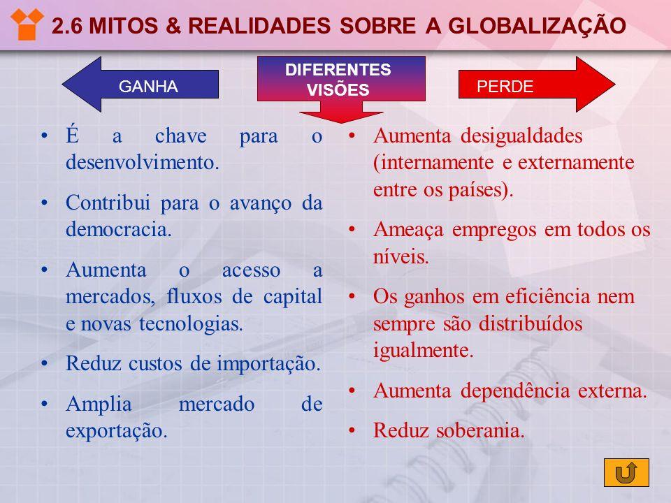 2.6 MITOS & REALIDADES SOBRE A GLOBALIZAÇÃO