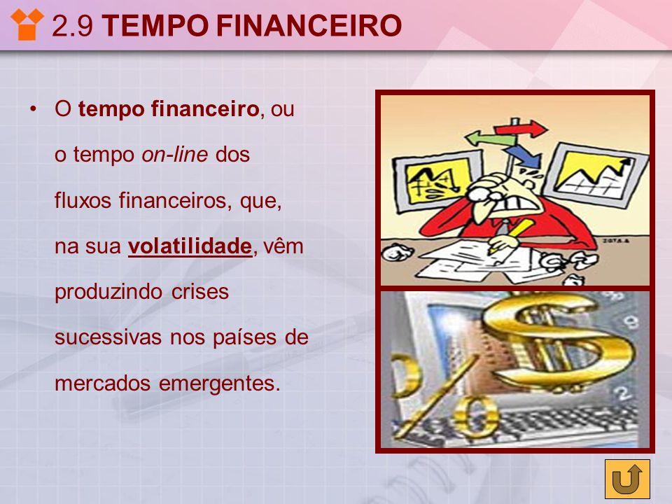 2.9 TEMPO FINANCEIRO