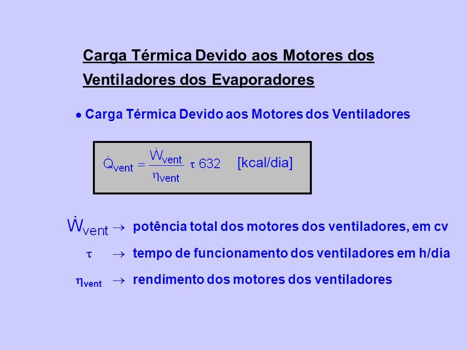 Carga Térmica Devido aos Motores dos Ventiladores dos Evaporadores