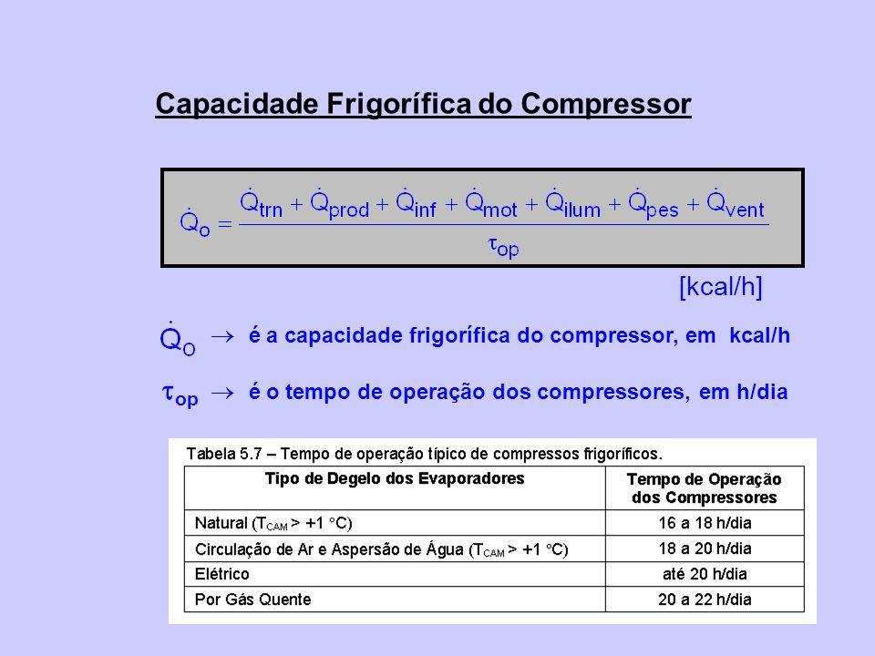 Capacidade Frigorífica do Compressor