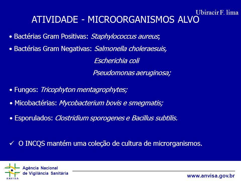ATIVIDADE - MICROORGANISMOS ALVO