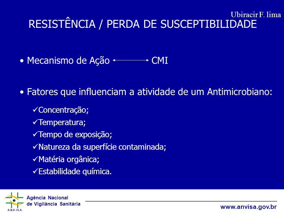 RESISTÊNCIA / PERDA DE SUSCEPTIBILIDADE