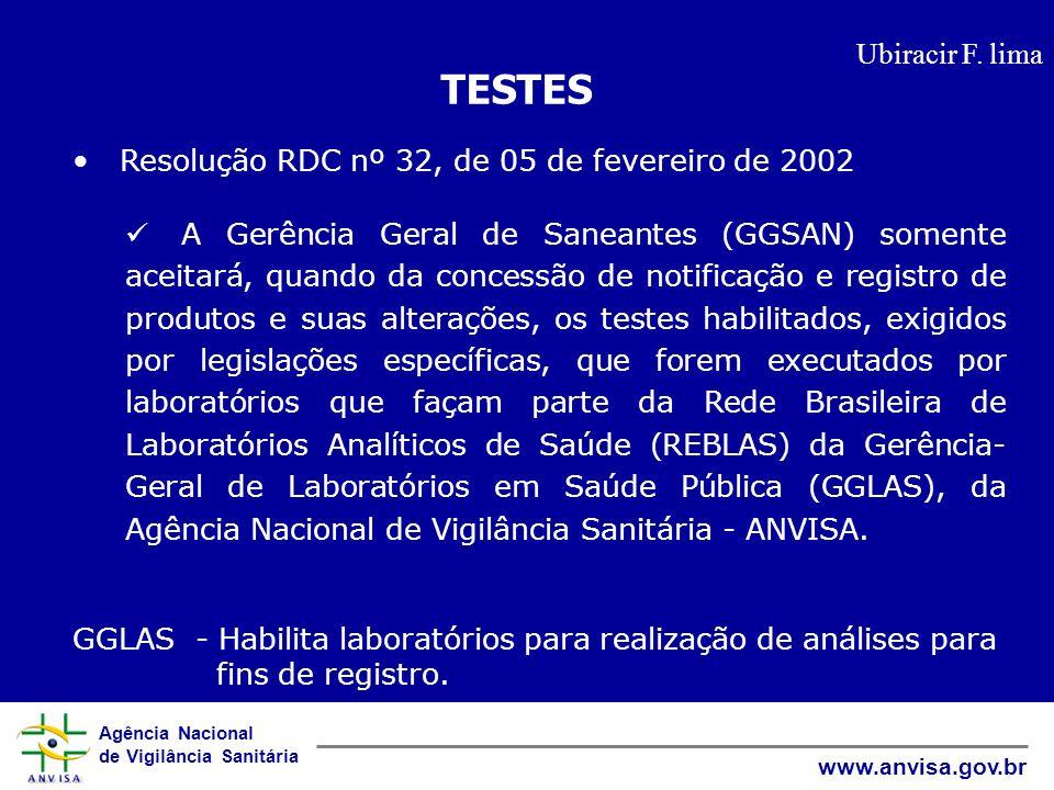 TESTES Resolução RDC nº 32, de 05 de fevereiro de 2002