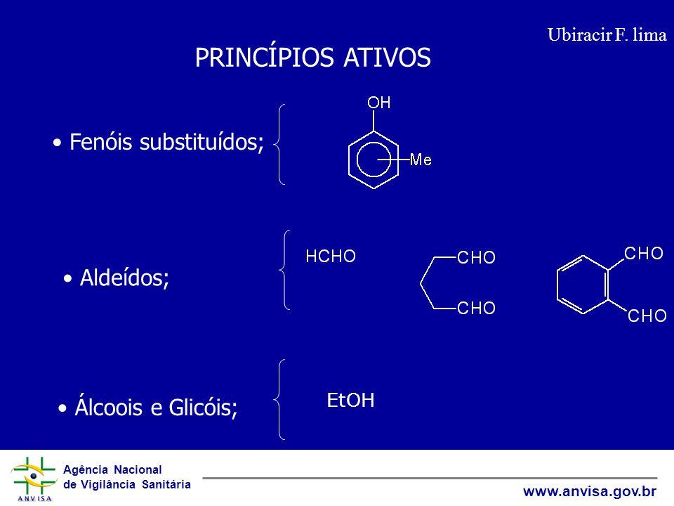 PRINCÍPIOS ATIVOS Fenóis substituídos; Aldeídos; Álcoois e Glicóis;