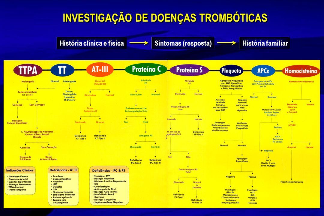 INVESTIGAÇÃO DE DOENÇAS TROMBÓTICAS