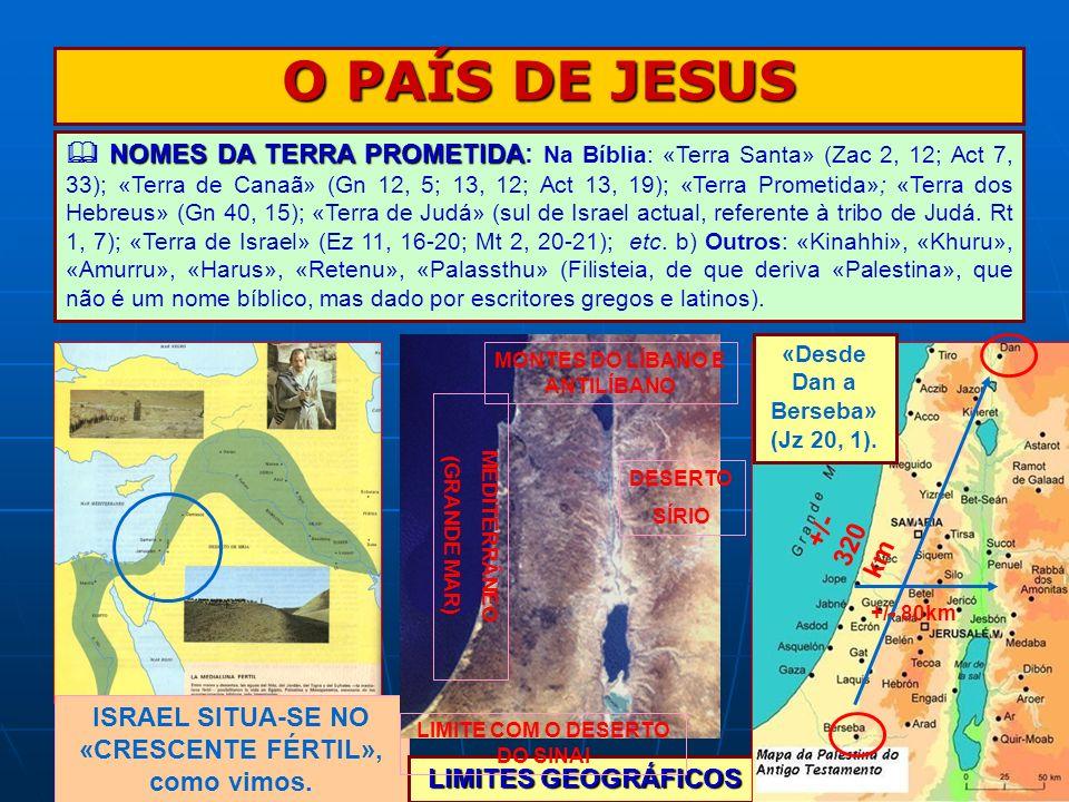 O PAÍS DE JESUS