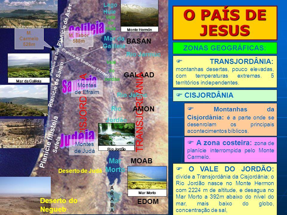 O PAÍS DE JESUS Galileia Samaria Judeia CISJORDÂNIA TRANSJORDÂNIA
