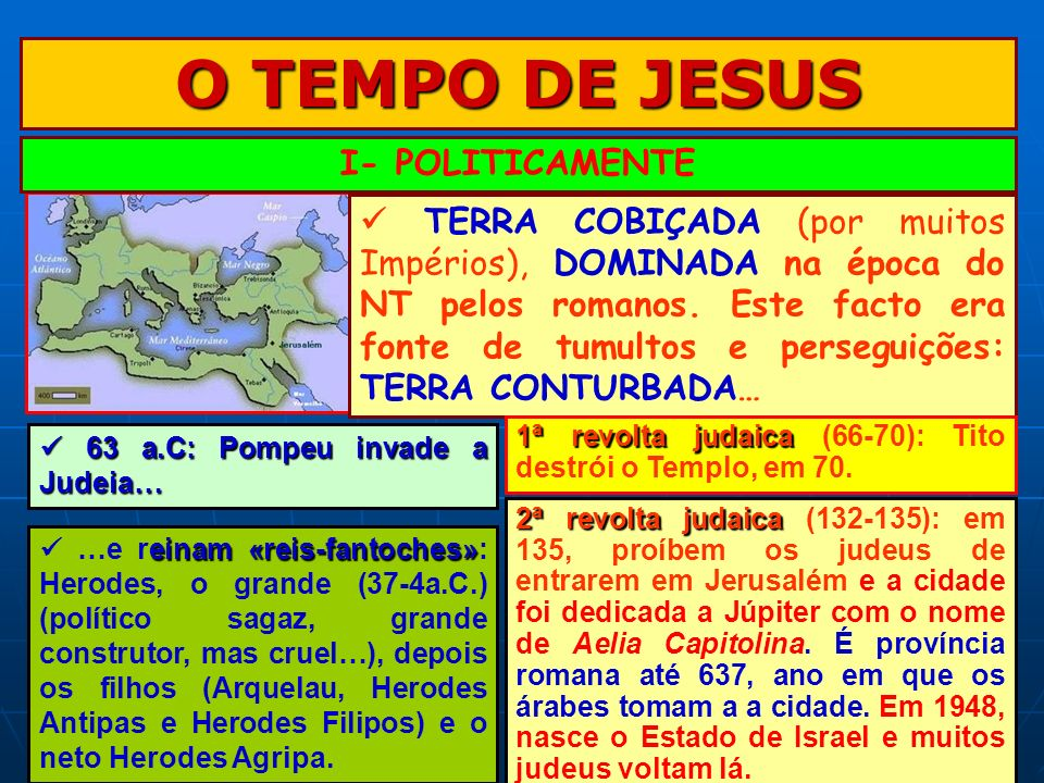O TEMPO DE JESUS I- POLITICAMENTE